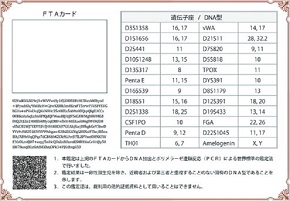 DNAパーソナルサービス