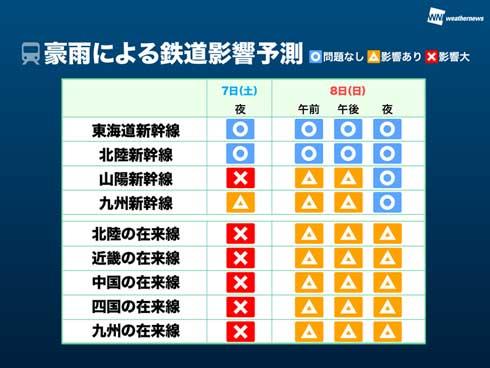 大雨 西日本 豪雨 災害 メカニズム 鉄道 道路 影響
