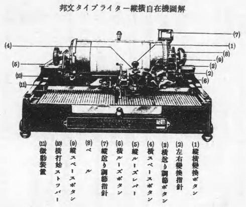 和文タイプライター
