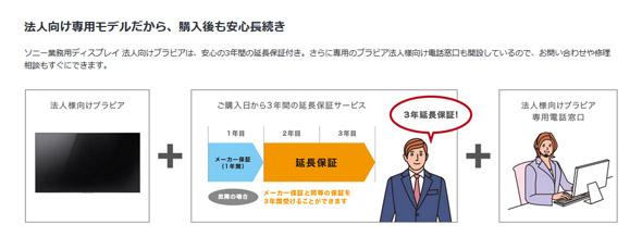 NHKが映らないBRAVIA
