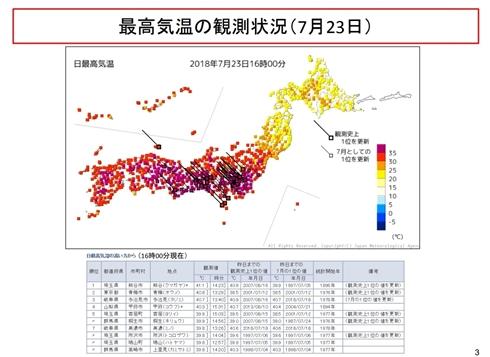 気象庁「暑さ、災害と認識」 気温の高い状態8月上旬まで、平年より4度以上高い地域も
