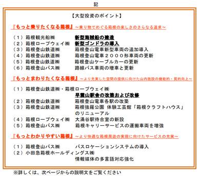 小田急 箱根 大型投資 早雲山駅 プレスリリース