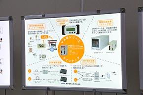 LAN、USB、RS-232Cなどでデータを吸い出して、PCやタブレット、スマホでデータ解析ができるシステムにもなっている