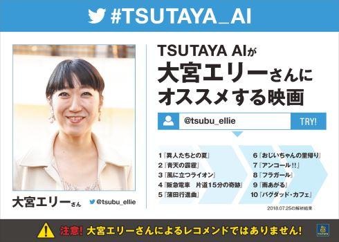 TSUTAYA AI レコメンド 映画