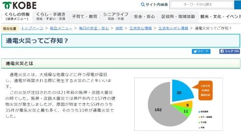 北海道 地震 通電火災 ブレーカー オフ