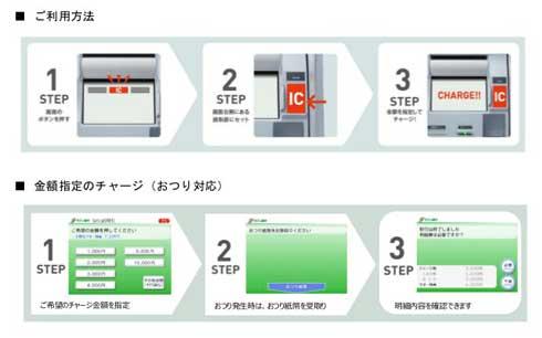 セブン銀行 ATM 交通系電子マネー 楽天Edy チャージ 入金