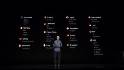 AppleWatch アップルウォッチ 新型 シリーズ4