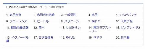 志田未来 結婚 相手 一般男性 幼馴染 Yahoo!リアルタイム検索