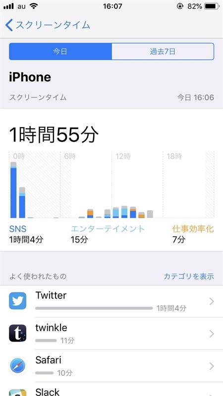 ツイ廃の人ほどうれしい? iOS12新機能「時間制限」がTwitterなど指定したアプリの使いすぎを知らせてくれる