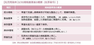 北海道新聞 乳児用液体ミルク 北海道胆振東部地震