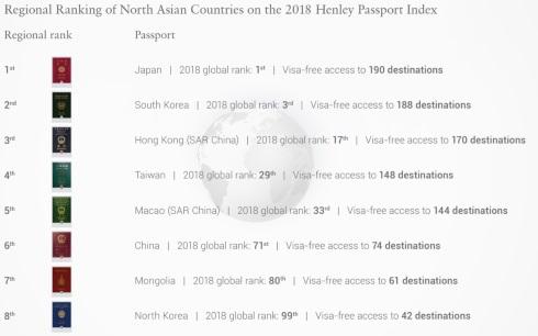 パスポート ビザ 不要 日本 世界一 ブルーアイズ・ホワイト・ドラゴン