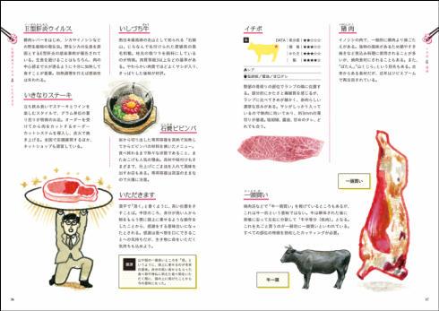 焼肉語辞典04