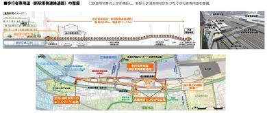 品川新駅 品川開発プロジェクト