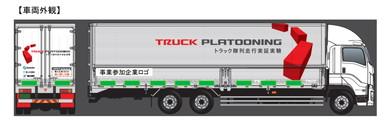実験用トラックのイメージ図