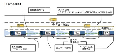 4台のトラックによる自動隊列走行を行う