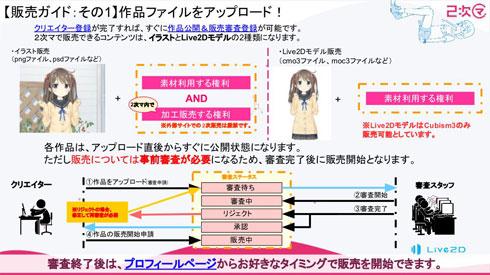 2次マ Live2D モデル イラスト 使用権 加工権 売買 デジタルマーケット
