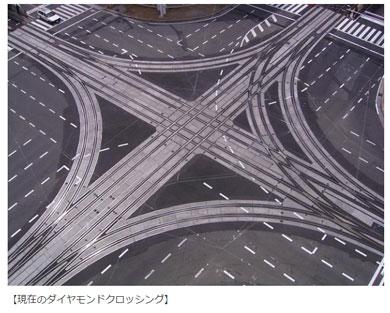 とさでん交通 路面電車 ダイヤモンドクロッシング トリプルクロス クラウドファンディング はりまや交差点