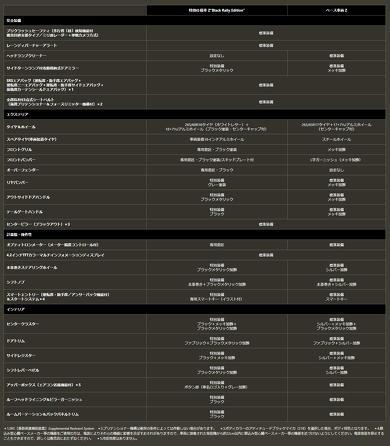 """ハイラックス Z """"Black Rally Edition""""の価格"""