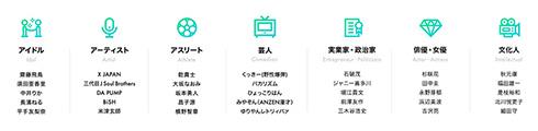 LINE NEWS NEWS AWARDS 2018 吉沢亮 平手友梨奈