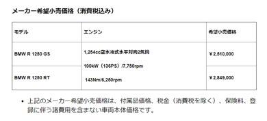 R1250GS/R1250RTの価格