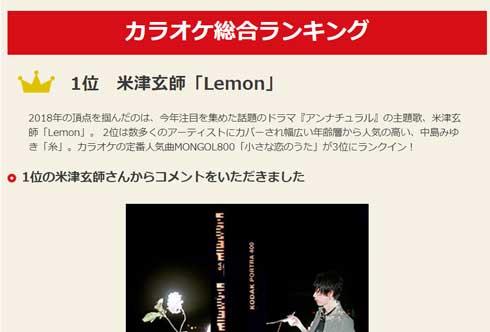 JOYSOUND カラオケ 年間ランキング 米津玄師 Lemon