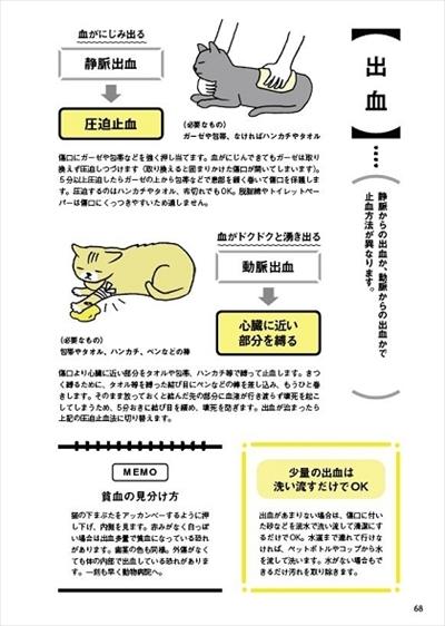 猫と一緒に生き残る防災BOOK