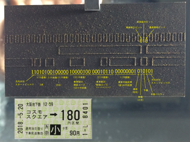磁気券 フォーマット 解析 鉄オタ マニアック