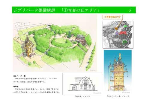 ジブリパーク 2022年秋 開業 愛知県 整備 構想