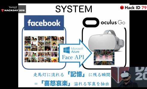 Yahoo! JAPAN Hack Day 2018 走馬灯VR