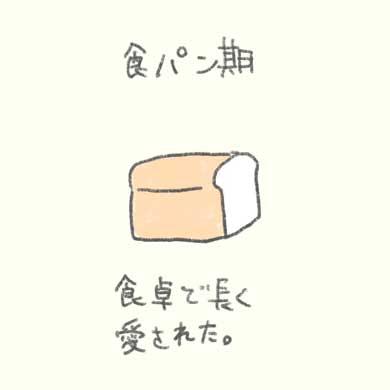 食パン 進化 コーギー パンコギ コギパン 過程 じゅん イラスト