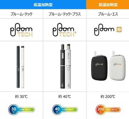 プルーム・テック プラス エス 加熱式たばこ JT 低温 高温 Ploom 新製品