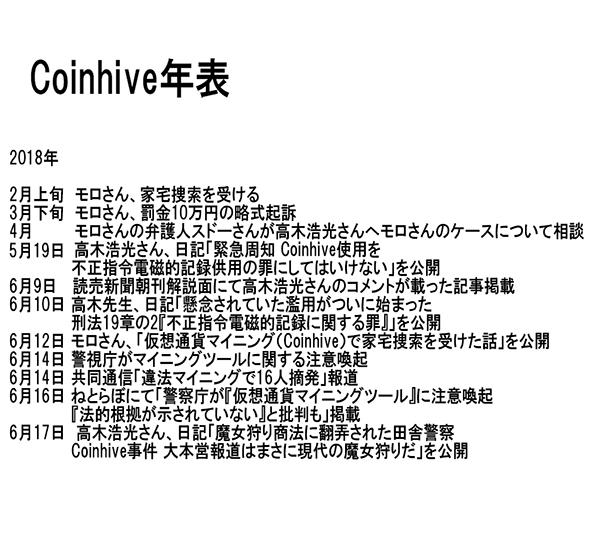 コインハイブ Coinhive