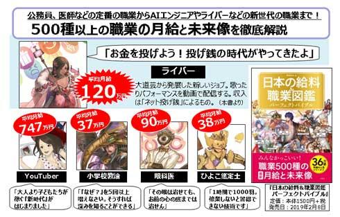 日本の給料 職業図鑑 パーフェクトバイブル ライバー RPG イラスト