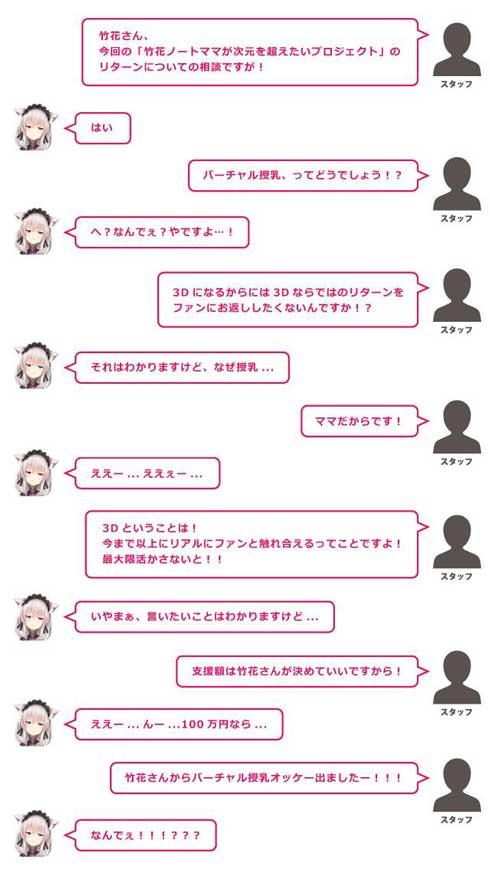 竹花ノート 3D化 バ美肉 VTuber 100万円 授乳コース クラウドファンディング