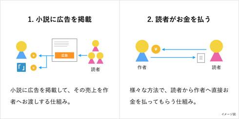 https://image.itmedia.co.jp/nl/articles/1904/02/kutsu_190402kakuyomu02.jpg