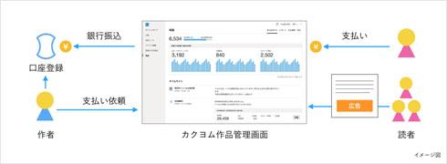 https://image.itmedia.co.jp/nl/articles/1904/02/kutsu_190402kakuyomu03.jpg