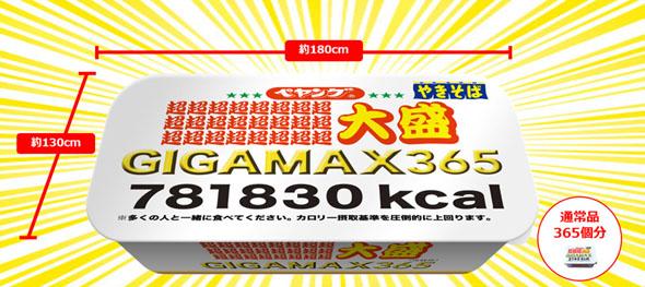 ペヤングソースやきそば超∞超大盛GIGAMAX365