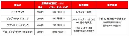 「ビッグマックジュニア」日本初上陸 「グランド ビッグマック」「ギガ ビッグマック」も復活して春のビッグマック祭り開幕