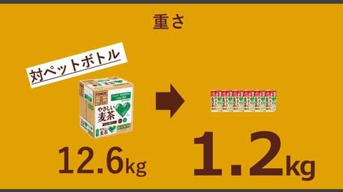 麦茶 濃縮缶 価格