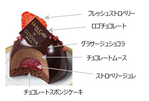ショコラドーム ストロベリー内訳