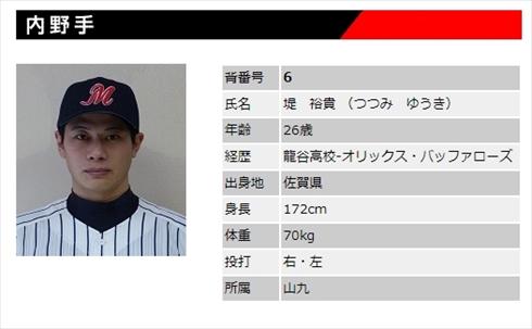 木口亜矢 現在 保育士 広島 堤裕貴 夫 結婚式 三菱重工広島硬式野球部