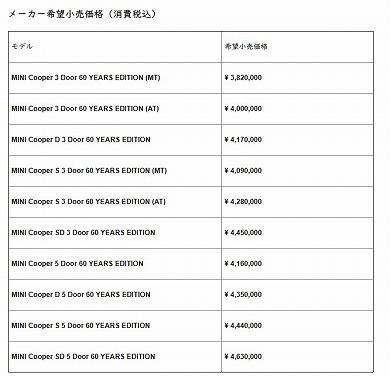MINI限定モデル価格表
