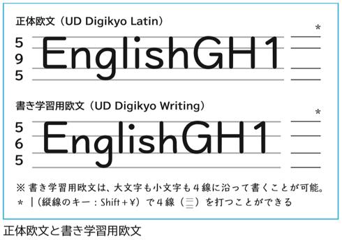 英語教育には「読む用フォント」「書く用フォント」が必要 ...