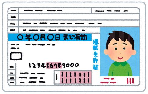 自動車免許の返納アンケート