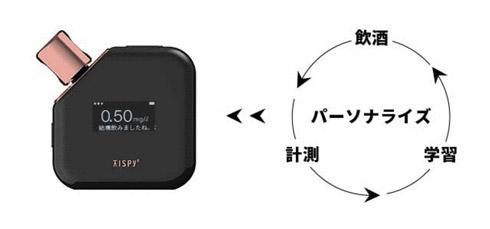 tispy2学習の仕組みの図