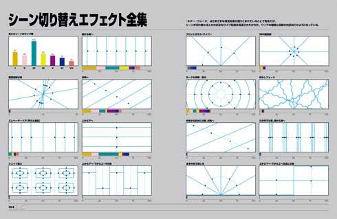スター・ウォーズ スーパーグラフィック  インフォグラフィック トリビア 統計 本