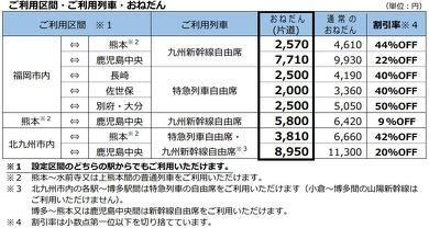 JR九州 ガチきっぷ