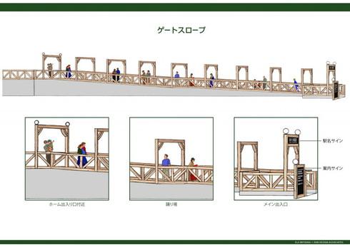 令和コスタ行橋駅
