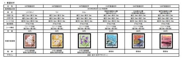 はがき 切手 代 10 月