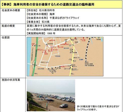 千里浜なぎさドライブウェイ 臨時的に道路交通法が適用